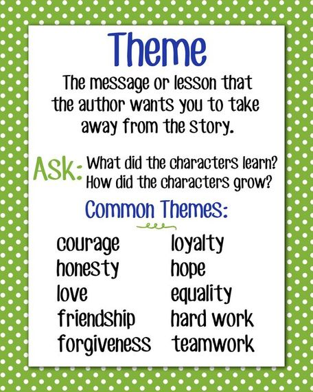 Image result for theme anchor chart